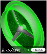 小型風力発電機風レンズ風車のメカニズム