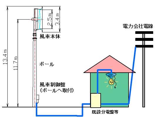 系統連系タイプ WL5000(5kW)